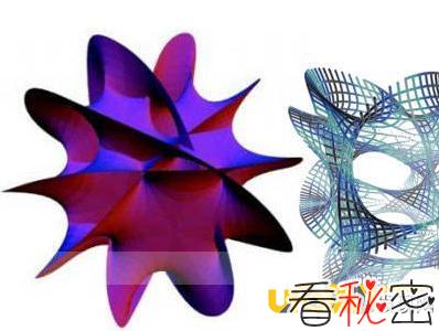 弦理论是什么?弦理论符合科学定理吗?