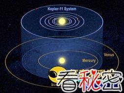 NASA在距地球2000光年处发现小太阳系