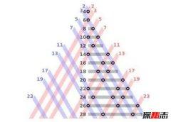 哥德巴赫猜想证明了吗?为什么被称为1+1呢
