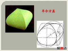 牟合方盖(中国古代智慧的结晶)