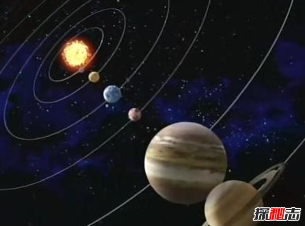 下一次九星连珠是什么时候?100年以后的2149年12月6日4时