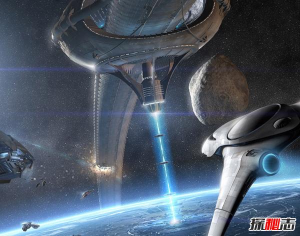 不敢想象?未来科技前沿十大科技,太空电梯让进入宇宙成为现实