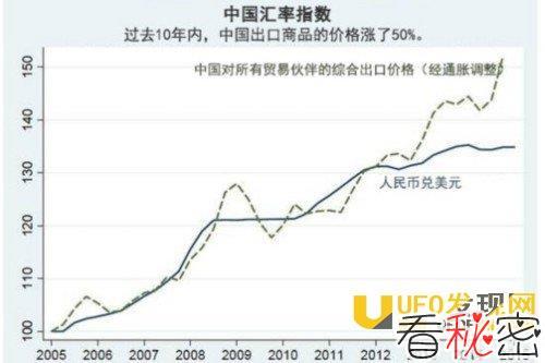 美国指责中国操纵汇率:颠倒黑白脸不红心不跳